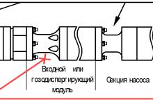 Монтаж протектолайзеров УЭЦН