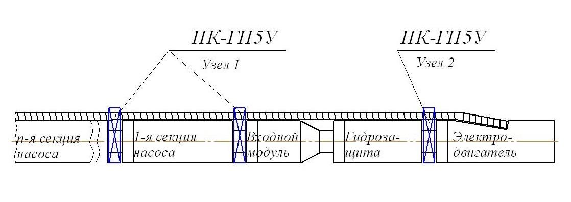 Размещение протктолайзеров в компановке насосной установки ЭЦН-5 и ЭЦН-5А
