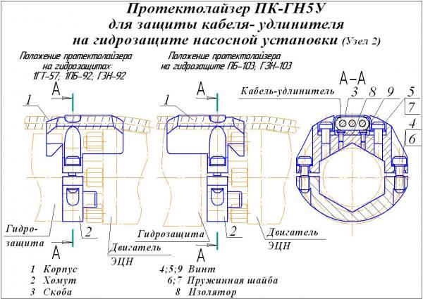 Размещение протктолайзера ПК-ГН5У для защиты кабеля-удлинителя на гидрозащите