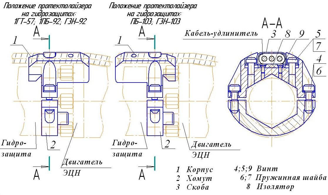 Протектолайзер ПК-ГН5УБ установленный на стыке ПЭД ЭЦН и ГЗ