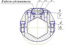 Демонтаж протектолайзеров ПК-ГН5УБ при подъеме насосной установки УЭЦН