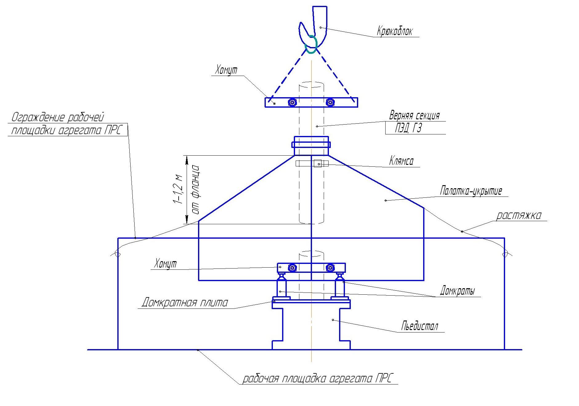 Схема установки палатки-укрытияпри монтаже ПЭД УЭЦН