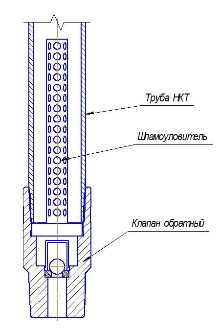 Схема монтажа шламоуловителя ТИ-205