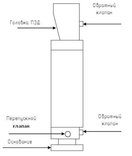 Верхняя секция ПЭД УЭЦН