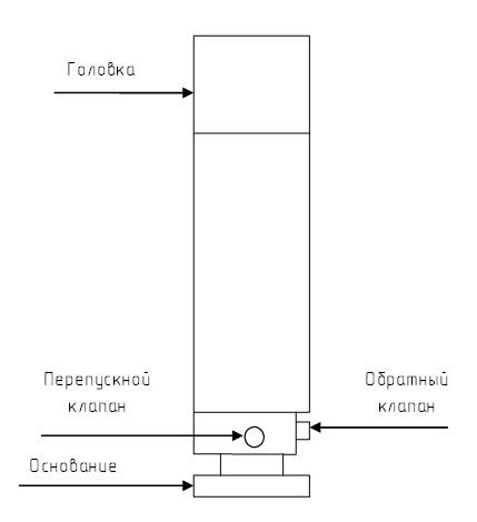 Нижняя или средняя секция ПЭД УЭЦН