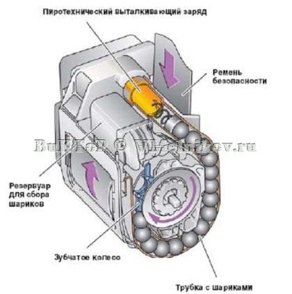 Схема работы пиропатрона